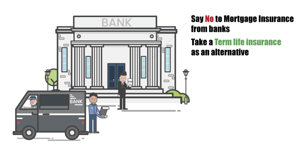不要买银行的Mortgage Insurance